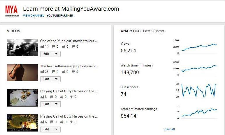 Google Adsense pay